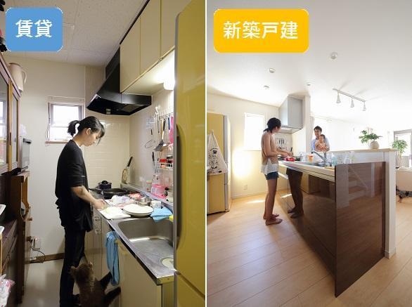 賃貸と新築戸建てのキッチンの比較